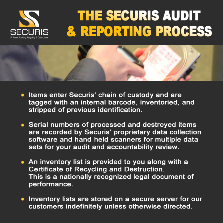 data destruction audit and reporting process