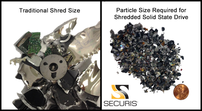 Shred size