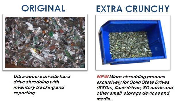 On Site Hard Drive Shredding and new Micro Shredding Process for small storage devices and media