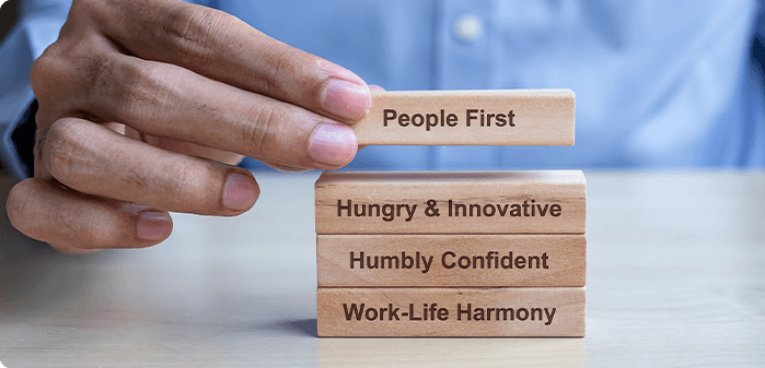 Core Values of Securis
