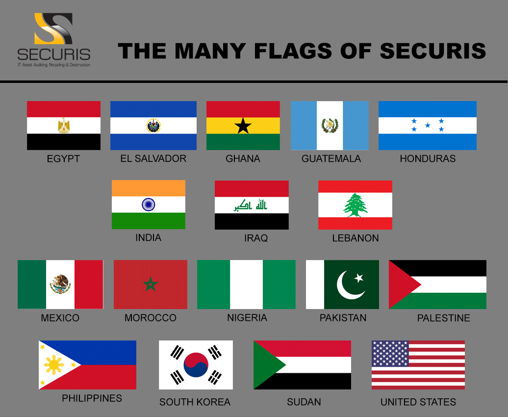 Country flags of Securis